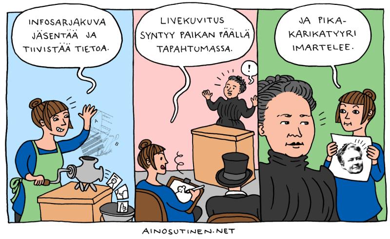 aino-sutinen-livekuvitus-mainos-sarjis-web-iso livekuvittaja kuvittaja karikatyyripiirtäjä