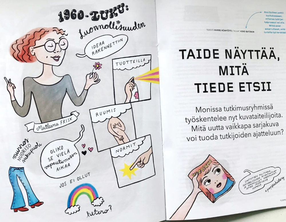 matleena-frisk-aino-sutinen-yliopisto-lehti-popsexhistory