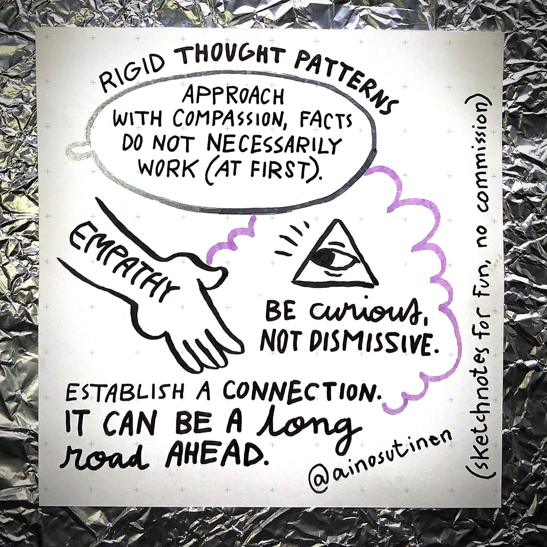 conspiracy-theory-sketchnotes-aino-sutinen10